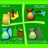 FORMIA – Da lunedì parte la differenziata a Gianola. A Penitro nuovo calendario di raccolta